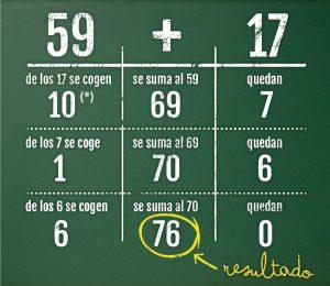 metodo matematico abn